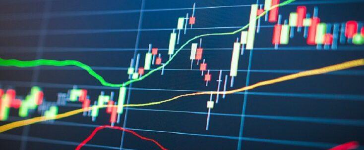Teoria de Dow: Saiba Tudo Sobre Este Método Histórico